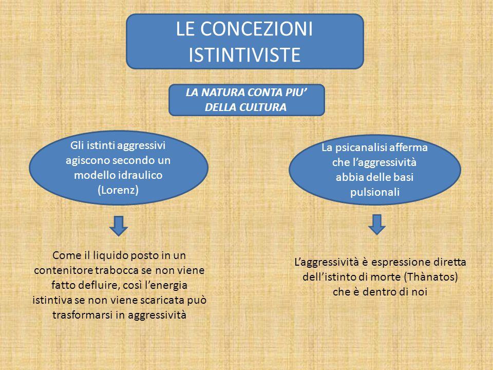 LE CONCEZIONI ISTINTIVISTE Gli istinti aggressivi agiscono secondo un modello idraulico (Lorenz) La psicanalisi afferma che l'aggressività abbia delle