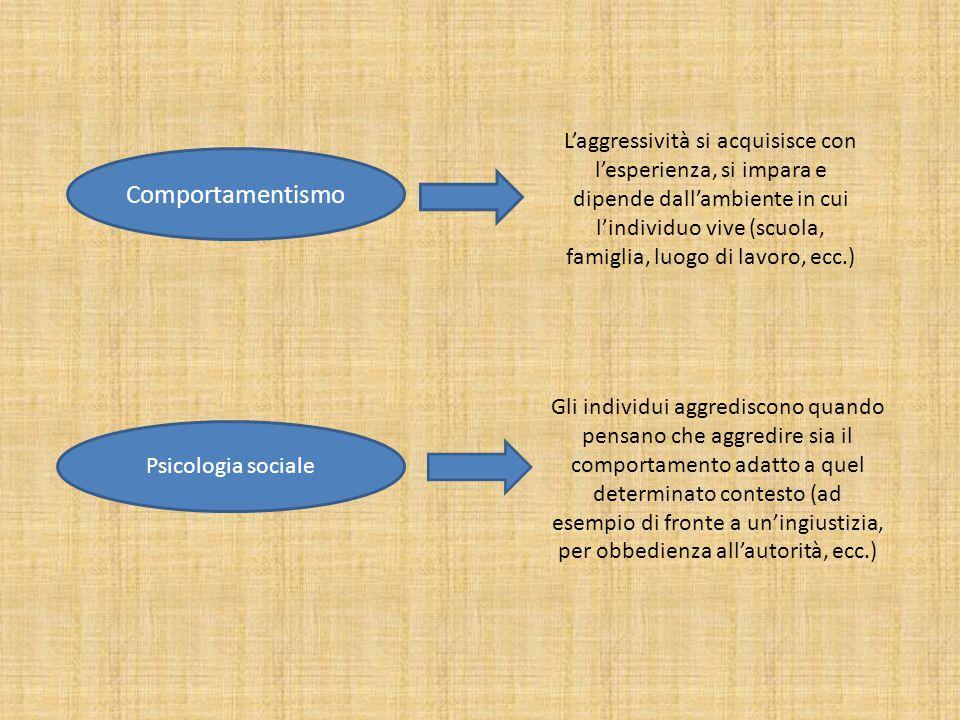 Comportamentismo Psicologia sociale L'aggressività si acquisisce con l'esperienza, si impara e dipende dall'ambiente in cui l'individuo vive (scuola,