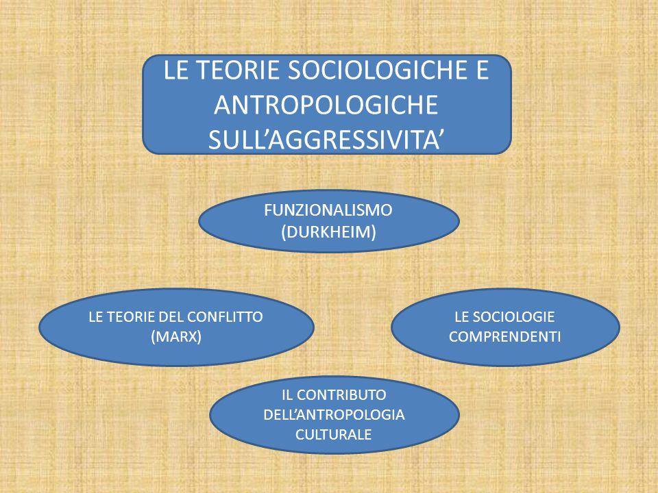 FUNZIONALISMO (DURKHEIM) LE SOCIOLOGIE COMPRENDENTI IL CONTRIBUTO DELL'ANTROPOLOGIA CULTURALE L'aggressività come sintomo di un malessere sociale e si può determinare in situazioni di anomia Cercano di comprendere i fenomeni sociali dall'interno, calandosi nel punto di vista dei protagonisti e hanno mostrato l'esistenza di subculture violente all'interno della società L'aggressività è universale, ma l'individuazione di un comportamento aggressivo è culturale, cioè è relativo
