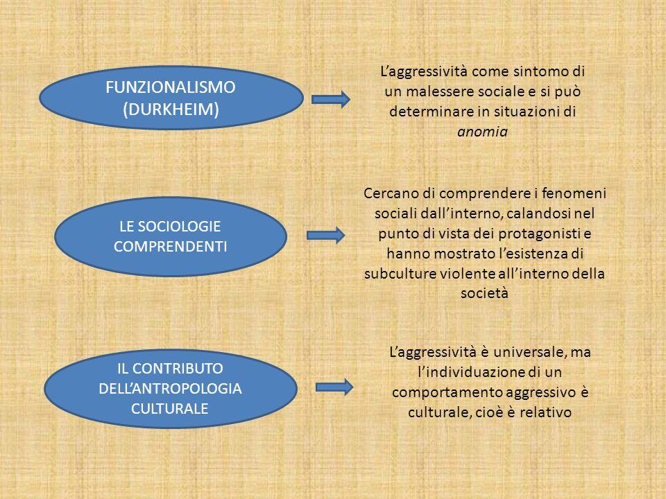 FUNZIONALISMO (DURKHEIM) LE SOCIOLOGIE COMPRENDENTI IL CONTRIBUTO DELL'ANTROPOLOGIA CULTURALE L'aggressività come sintomo di un malessere sociale e si