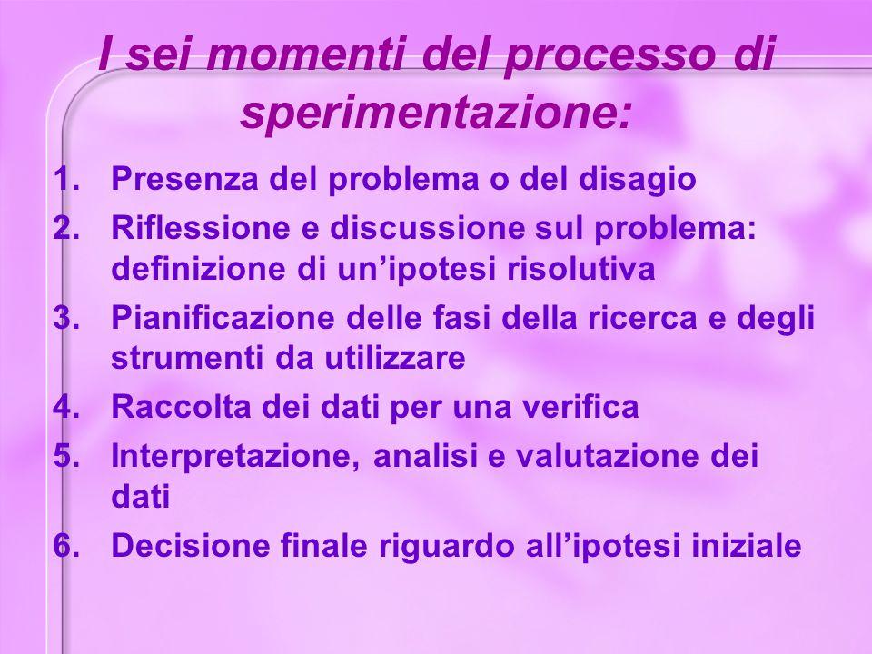 I sei momenti del processo di sperimentazione: 1.Presenza del problema o del disagio 2.Riflessione e discussione sul problema: definizione di un'ipote