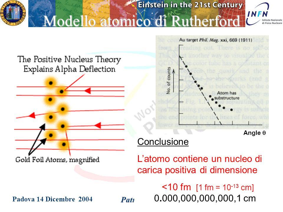 Padova 14 Dicembre 2004 Patrizia Azzi Rutherford (~1910) – classico esperimento bombardamento di particelle su bersaglio (foglio d'oro) Esperimento di Geiger & Marsden .