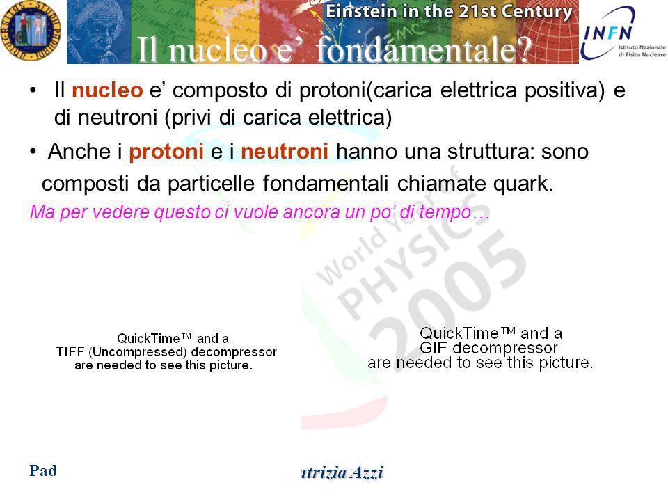Padova 14 Dicembre 2004 Patrizia Azzi Conclusione L'atomo contiene un nucleo di carica positiva di dimensione <10 fm [1 fm = 10 -13 cm] 0.000,000,000,000,1 cm Angle  Modello atomico di Rutherford