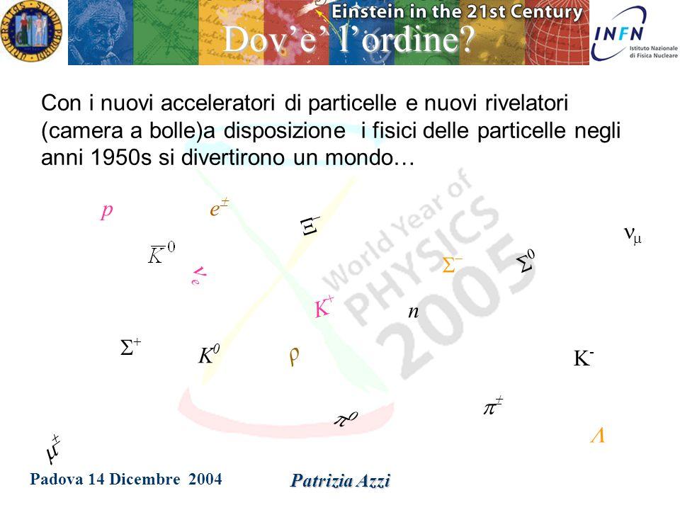 Padova 14 Dicembre 2004 Patrizia Azzi L' epslosione delle particelle Lo studio delle interazioni dei raggi cosmici porto' alla scoperta di un grande numero di nuove particelle: –1931 - Il positrone (e + ) –1936 - il muone (m) –1947 - Pioni, kaoni, iperoni Nello stesso tempo Ernest Lawrence imparava a costruire acceleratori di particelle in laboratorio… Ottenendo intensita' molto piu' grandi che nei raggi cosmici!