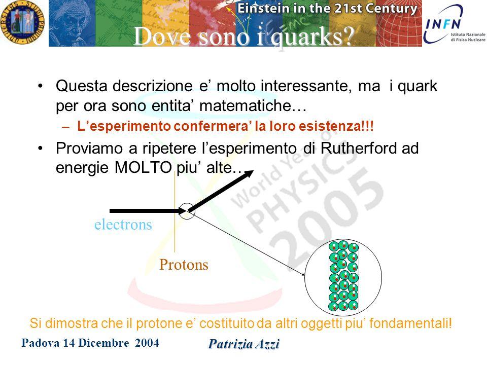 Padova 14 Dicembre 2004 Patrizia Azzi I quark e gli ordini di grandezza I quark e gli elettroni sono più piccoli di 10 -18 metri: –è possibile addirittura che non abbiano dimensione –E anche possibile che i quark e gli elettroni non siano elementari, ma composti di particelle più elementari ancora…