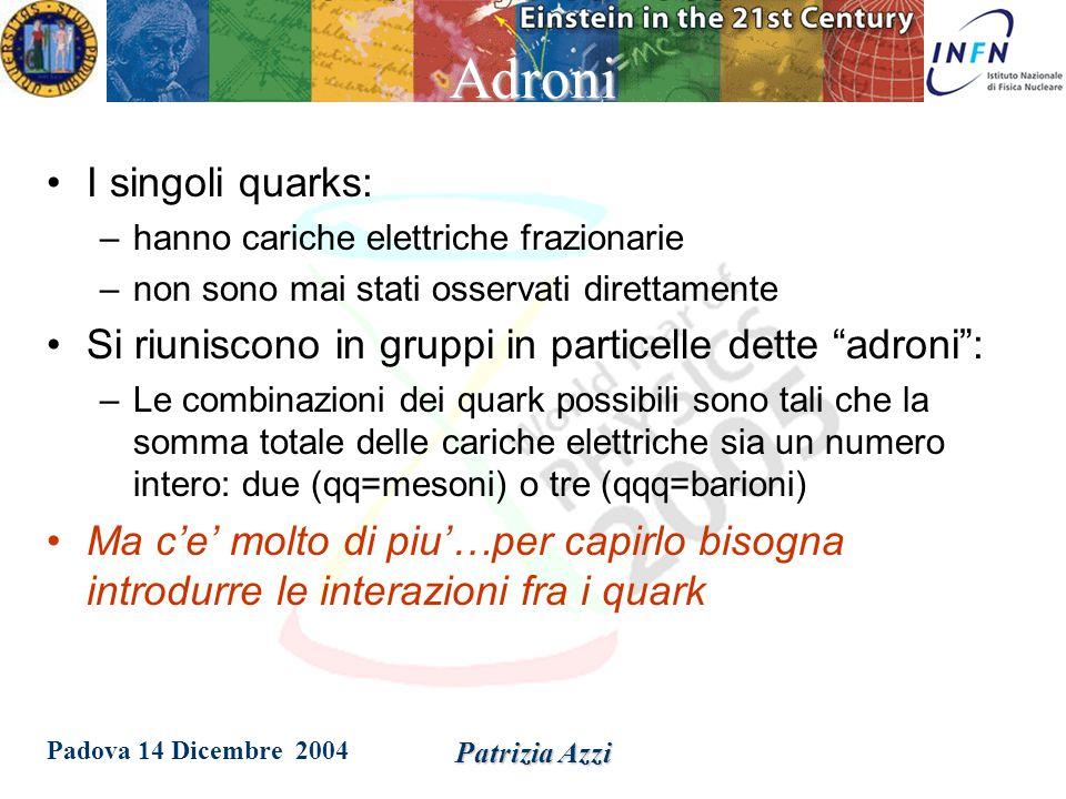 Padova 14 Dicembre 2004 Patrizia Azzi I quarks Ci sono 5 ordini di grandezza fra la massa del quark piu' leggero (up) e quello piu' pesante(top).