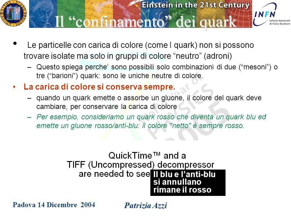Padova 14 Dicembre 2004 Patrizia Azzi Interazione Forte Alcune particelle (i quark e i gluoni) hanno una carica di un nuovo tipo: è stata chiamata carica di colore.