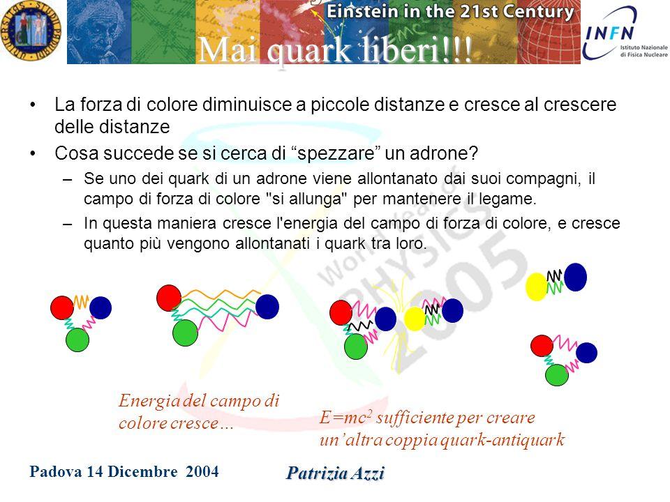 Padova 14 Dicembre 2004 Patrizia Azzi Il confinamento dei quark Le particelle con carica di colore (come I quark) non si possono trovare isolate ma solo in gruppi di colore neutro (adroni) –Questo spiega perche' sono possibili solo combinazioni di due ( mesoni ) o tre ( barioni ) quark: sono le uniche neutre di colore.