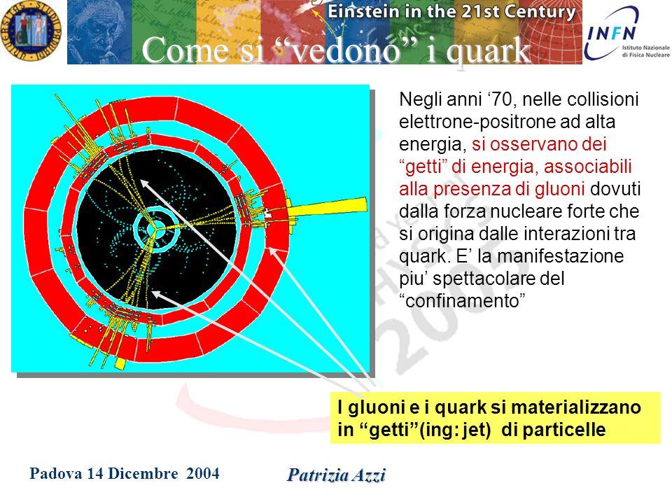 Padova 14 Dicembre 2004 Patrizia Azzi Mai quark liberi!!.
