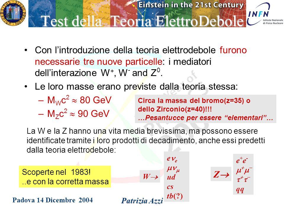 Padova 14 Dicembre 2004 Patrizia Azzi Interazione Debole L'interazione debole e' responsabile del fatto che tutti i quark o leptoni decadono in particelle di massa minore I mediatori dell'interazione debole sono le particelle: W +, W - e Z 0 Electromagnetic Electroweak udud cscs tbtb Quarks Leptons e e -   W W W W W W Electric Magnetic Weak Strong Nel Modello Standard l'interazione Debole e' unificata con quella Elettromagnetica: a piccole distanze stessa intensita' Cambiamenti di tipo (detto sapore ) governati dall'interazione debole