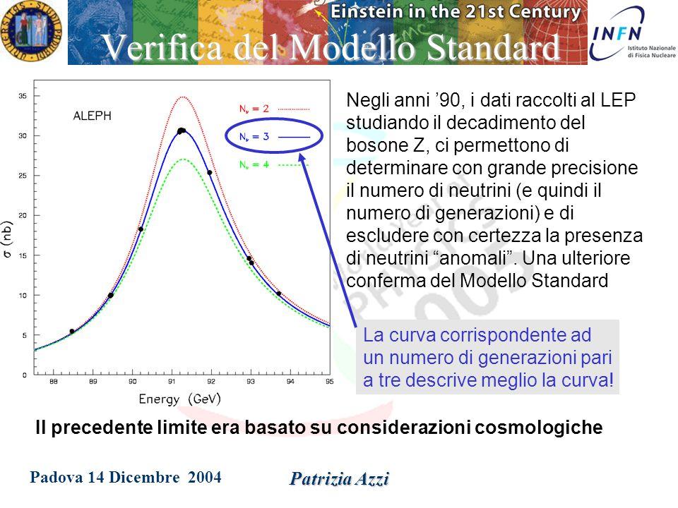 Padova 14 Dicembre 2004 Patrizia Azzi … Le generazioni della materia Quarks e leptoni organizzati in tre famiglie : –tutta la materia visibile nell'universo e' costituita dalla prima generazione.