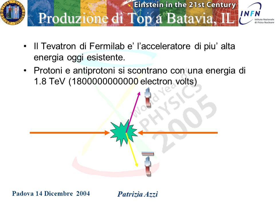 Padova 14 Dicembre 2004 Patrizia Azzi Servono energie sempre maggiori… Per testare le nuove teorie I fisici delle particelle hano bisogno di alte energie  COLLISIONI FRA FASCI DI PARTICELLE.