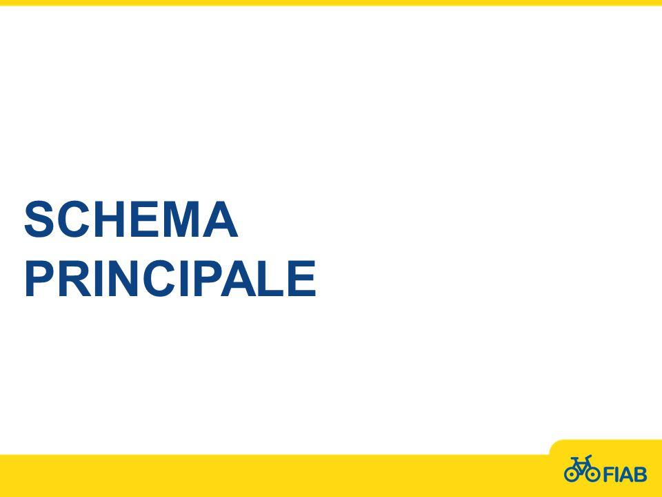 SCHEMA PRINCIPALE