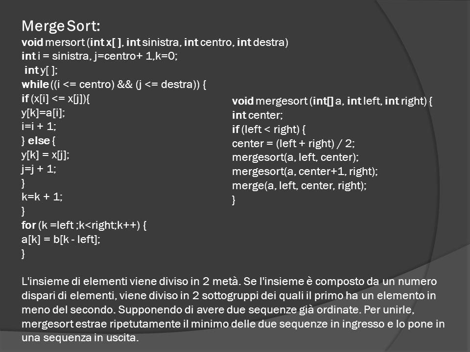 void HeapSort(int a[ ], int n){ int i; int lh = n; Costruisci_Heap(a, n); for(i = n-1; i > 0; i--){ temp = a[i]; a[i] = a[0]; a[0] = temp; lh--; Rendi_Heap(a, n, lh, 0); } } void 2_Heap(t_id_tab a[], int n){ int i; for(i = n/2 - 1; i >= 0; i--) 1 Heap(a, n, lh, i); Heap Sort: void 1_Heap(t_id_tab a[], int n, int lh, int i){ int s, d, max; s = 2*i + 1; d = 2*i + 2; if ((s a[i])) max = s; Else max = i; if ((d a[max].chiave)) max = d; if (max != i){ temp = a[i]; a[i] = a[max]; a[max] = temp; 1_Heap(a, n, lh, max);