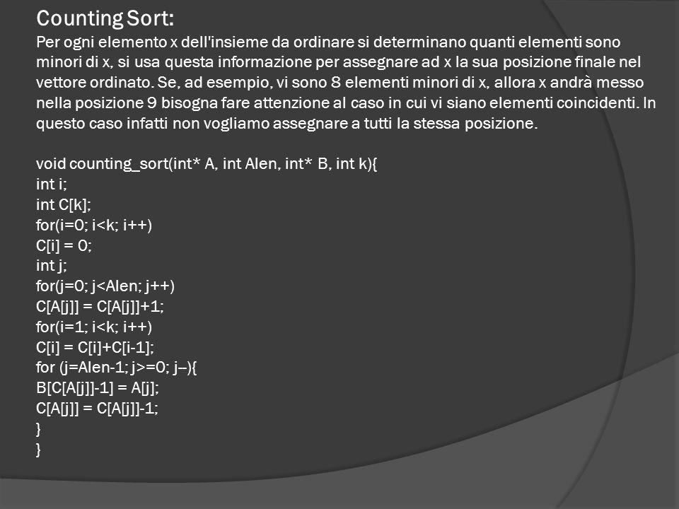 Counting Sort: Per ogni elemento x dell insieme da ordinare si determinano quanti elementi sono minori di x, si usa questa informazione per assegnare ad x la sua posizione finale nel vettore ordinato.