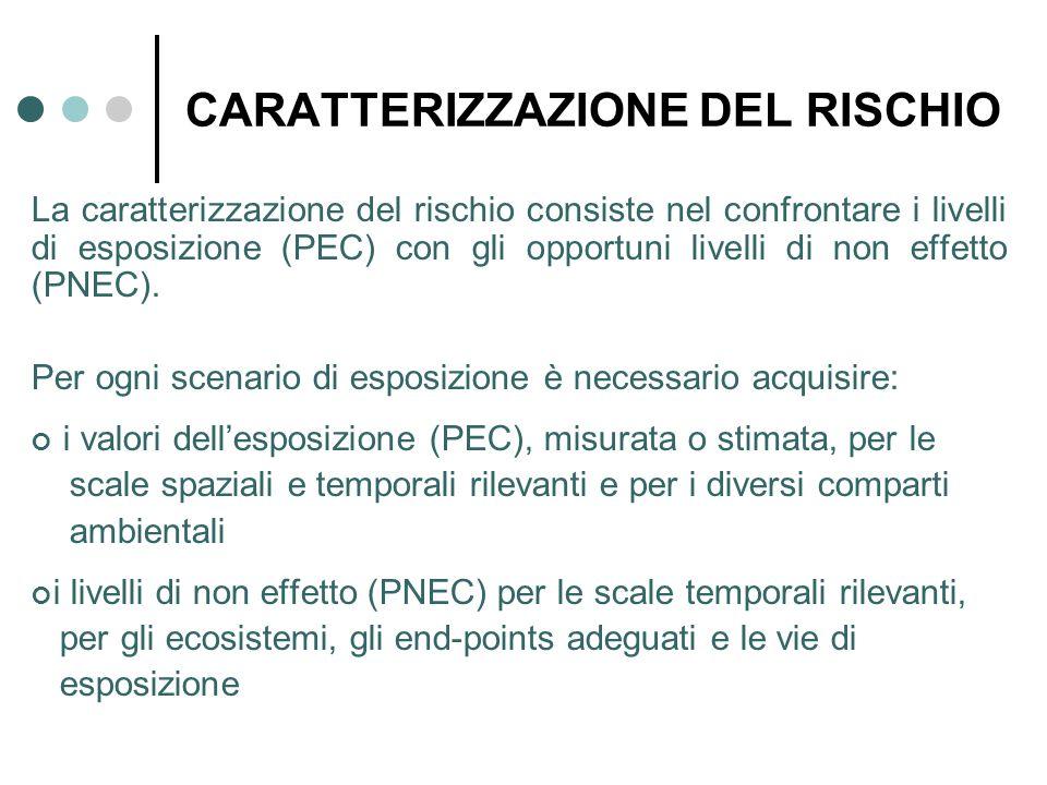 CARATTERIZZAZIONE DEL RISCHIO La caratterizzazione del rischio consiste nel confrontare i livelli di esposizione (PEC) con gli opportuni livelli di non effetto (PNEC).