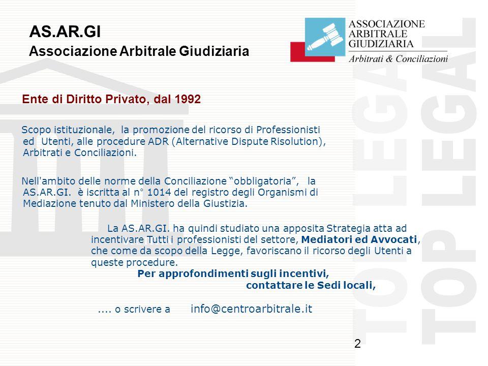 2 AS.AR.GI Associazione Arbitrale Giudiziaria Ente di Diritto Privato, dal 1992 Scopo istituzionale, la promozione del ricorso di Professionisti ed Utenti, alle procedure ADR (Alternative Dispute Risolution), Arbitrati e Conciliazioni.