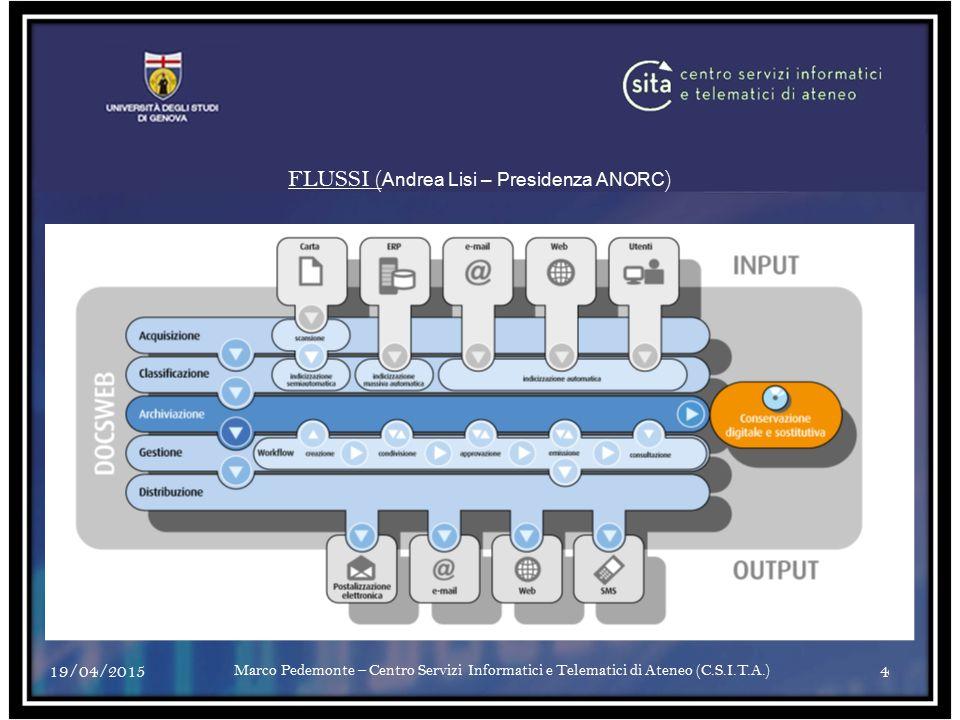 19/04/20154 Marco Pedemonte – Centro Servizi Informatici e Telematici di Ateneo (C.S.I.T.A.) FLUSSI ( Andrea Lisi – Presidenza ANORC )