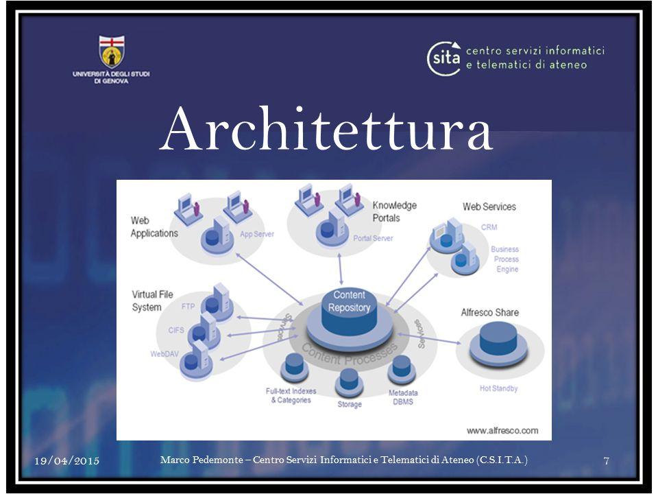 Architettura 19/04/20157 Marco Pedemonte – Centro Servizi Informatici e Telematici di Ateneo (C.S.I.T.A.)