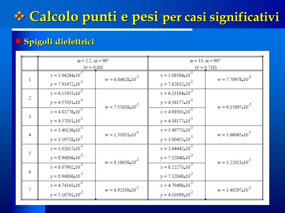 Spigoli dielettrici Spigoli dielettrici  Calcolo punti e pesi per casi significativi