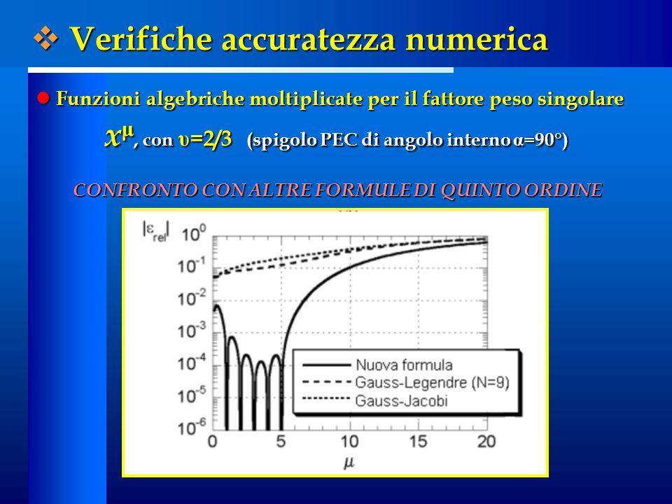  Verifiche accuratezza numerica Funzioni algebriche moltiplicate per il fattore peso singolare Funzioni algebriche moltiplicate per il fattore peso s