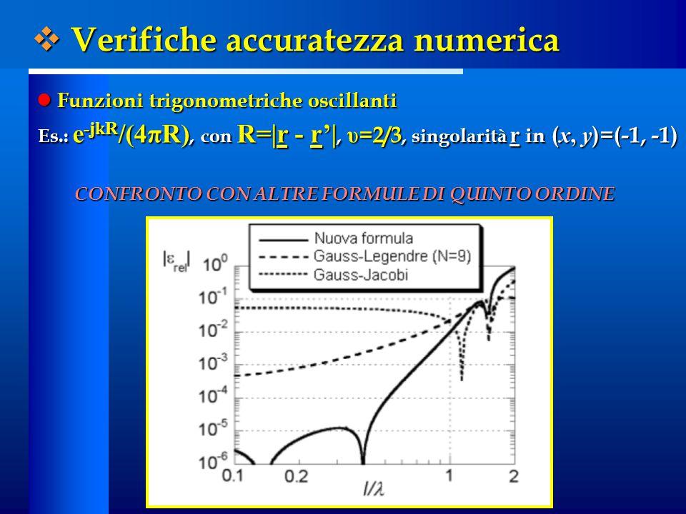  Verifiche accuratezza numerica Funzioni trigonometriche oscillanti Funzioni trigonometriche oscillanti Es.: e -jkR /(4πR), con R=|r - r'|, υ =2/3, singolarità r in ( x, y )=(-1, -1) CONFRONTO CON ALTRE FORMULE DI QUINTO ORDINE
