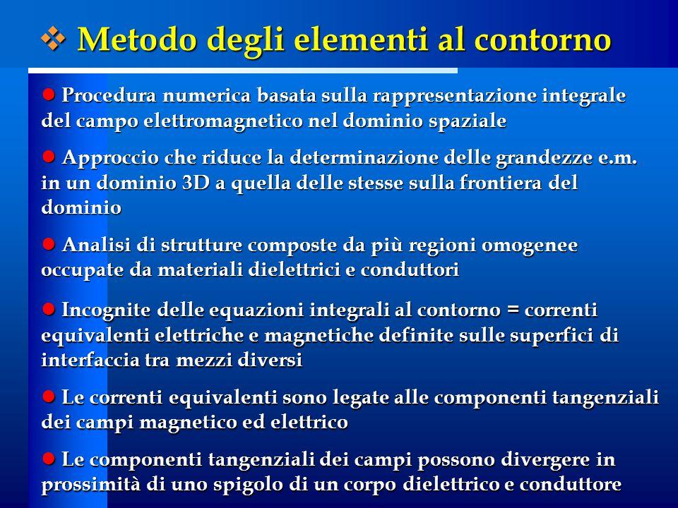 Procedura numerica basata sulla rappresentazione integrale del campo elettromagnetico nel dominio spaziale Procedura numerica basata sulla rappresentazione integrale del campo elettromagnetico nel dominio spaziale Approccio che riduce la determinazione delle grandezze e.m.