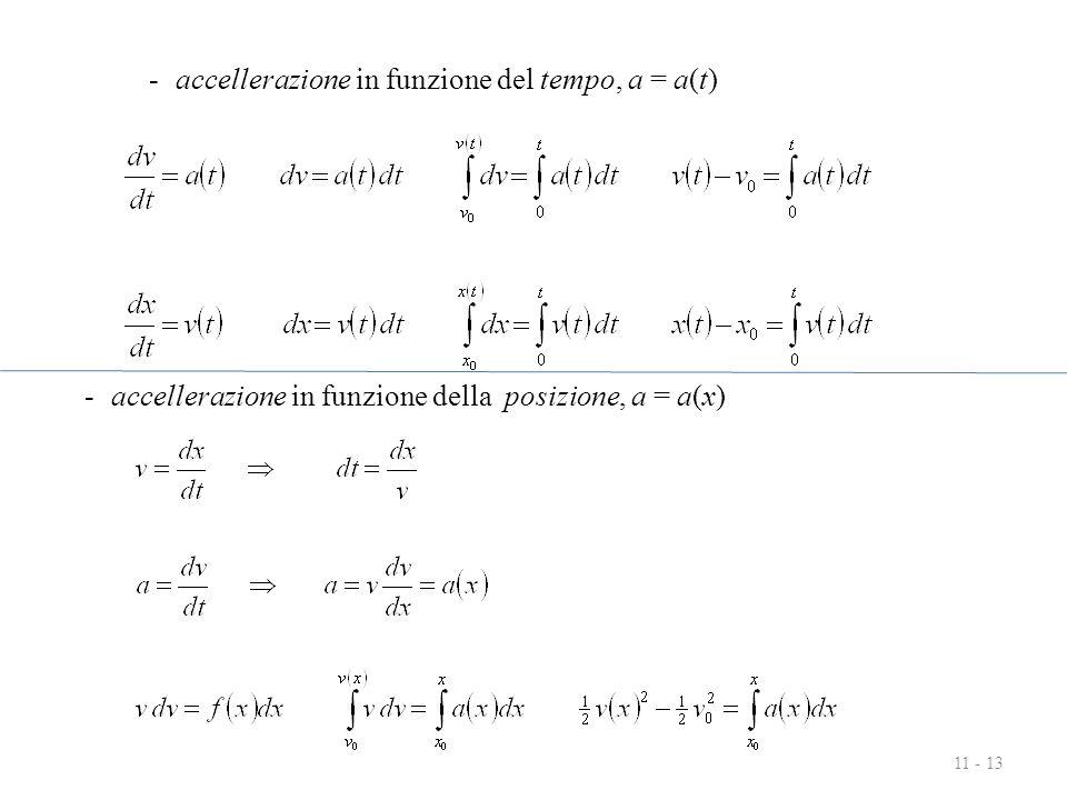 11 - 13 -accellerazione in funzione della posizione, a = a(x) -accellerazione in funzione del tempo, a = a(t)