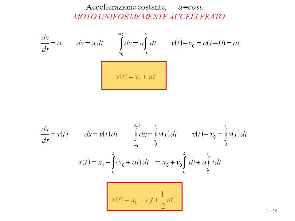 2 - 16 Accellerazione costante, a=cost. MOTO UNIFORMEMENTE ACCELLERATO