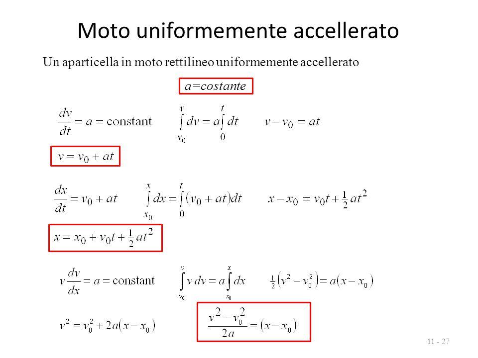 Moto uniformemente accellerato 11 - 27 Un aparticella in moto rettilineo uniformemente accellerato a=costante