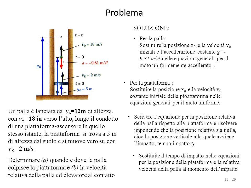 Problema 11 - 29 Un palla è lanciata da y o =12m di altezza, con v o = 18 in verso l'alto, lungo il condotto di una piattaforma-ascensore In quello st