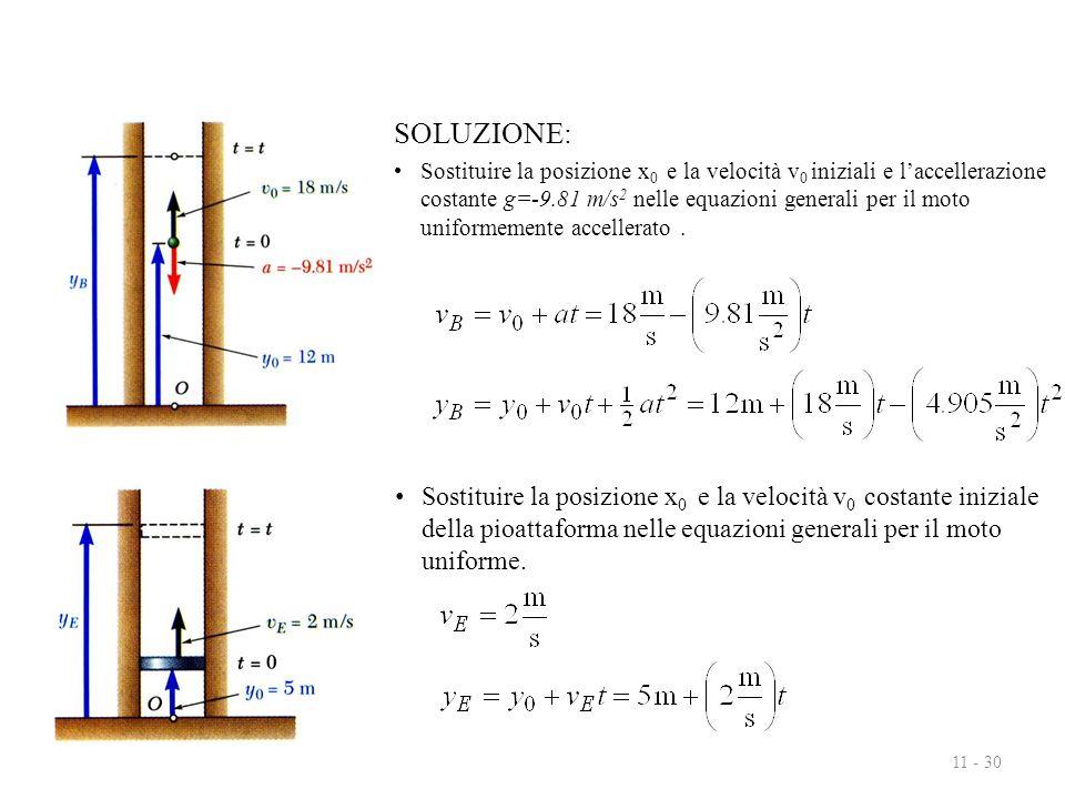 11 - 30 SOLUZIONE: Sostituire la posizione x 0 e la velocità v 0 iniziali e l'accellerazione costante g=-9.81 m/s 2 nelle equazioni generali per il mo