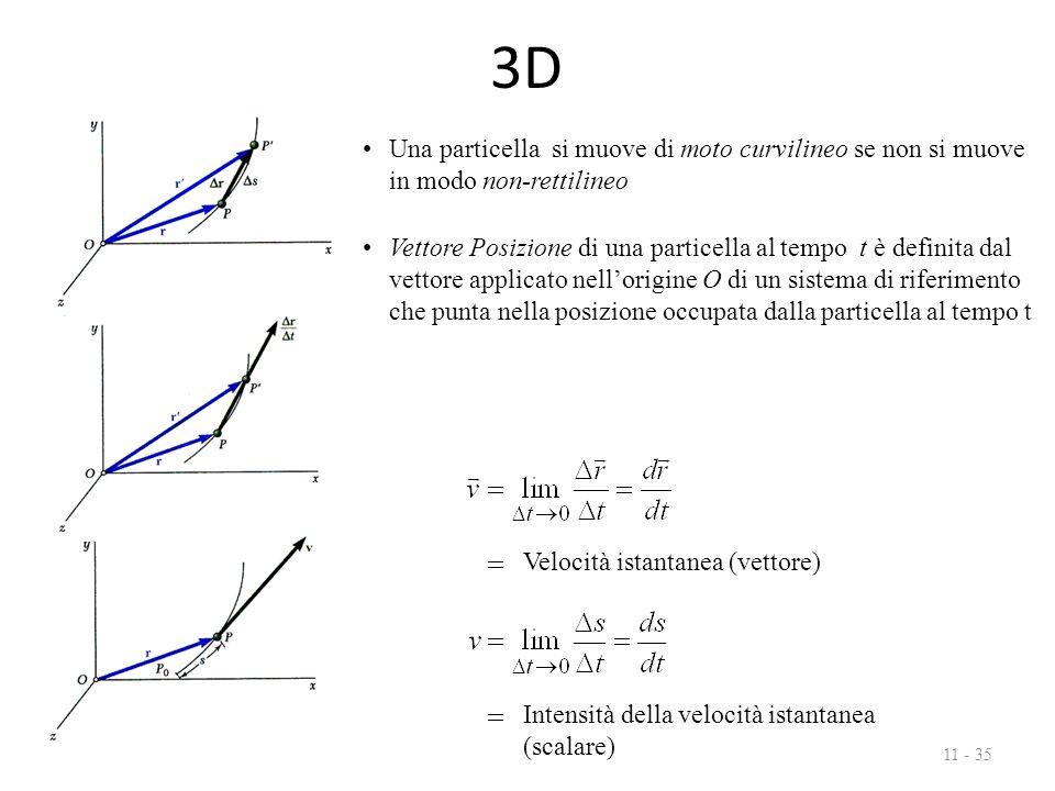 3D 11 - 35 Una particella si muove di moto curvilineo se non si muove in modo non-rettilineo Vettore Posizione di una particella al tempo t è definita