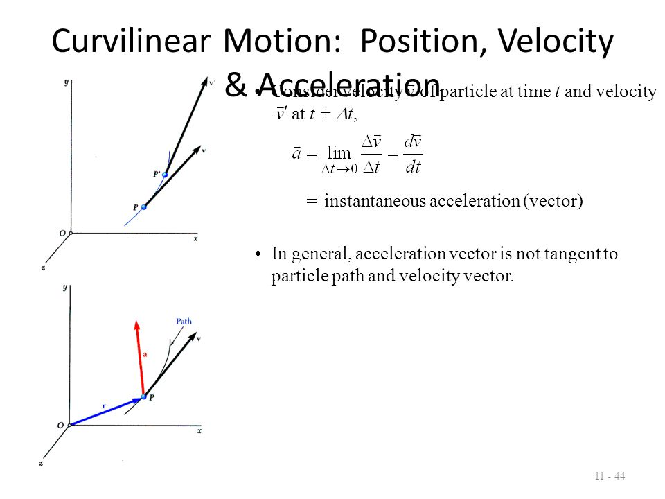 Curvilinear Motion: Position, Velocity & Acceleration 11 - 44 instantaneous acceleration (vector) Consider velocity of particle at time t and velocity at t +  t, In general, acceleration vector is not tangent to particle path and velocity vector.
