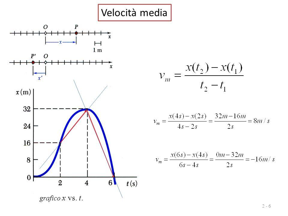 2 - 6 grafico x vs. t. Velocità media