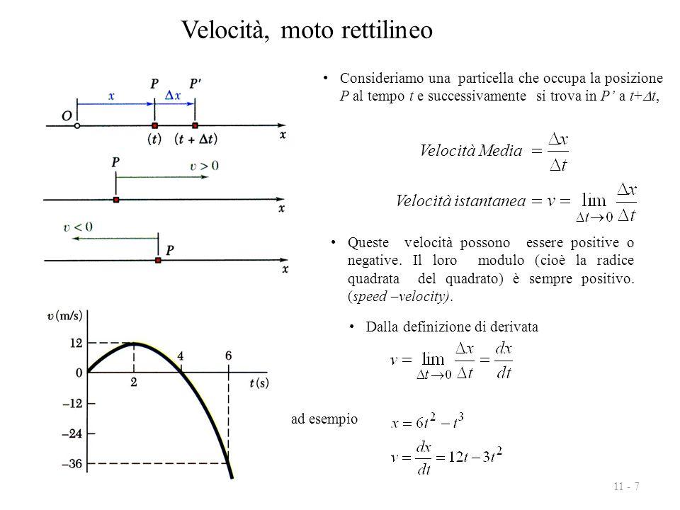 11 - 7 Queste velocità possono essere positive o negative. Il loro modulo (cioè la radice quadrata del quadrato) è sempre positivo. (speed –velocity).