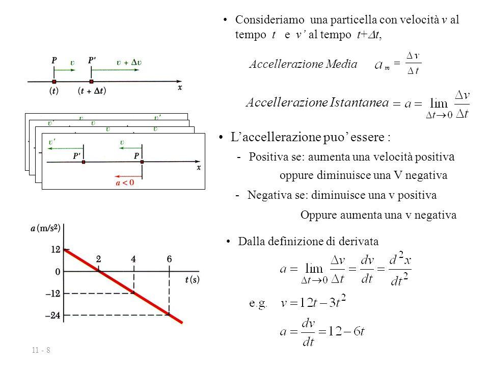 11 - 8 Consideriamo una particella con velocità v al tempo t e v' al tempo t+  t, Accellerazione Istantanea Dalla definizione di derivata L'accellera