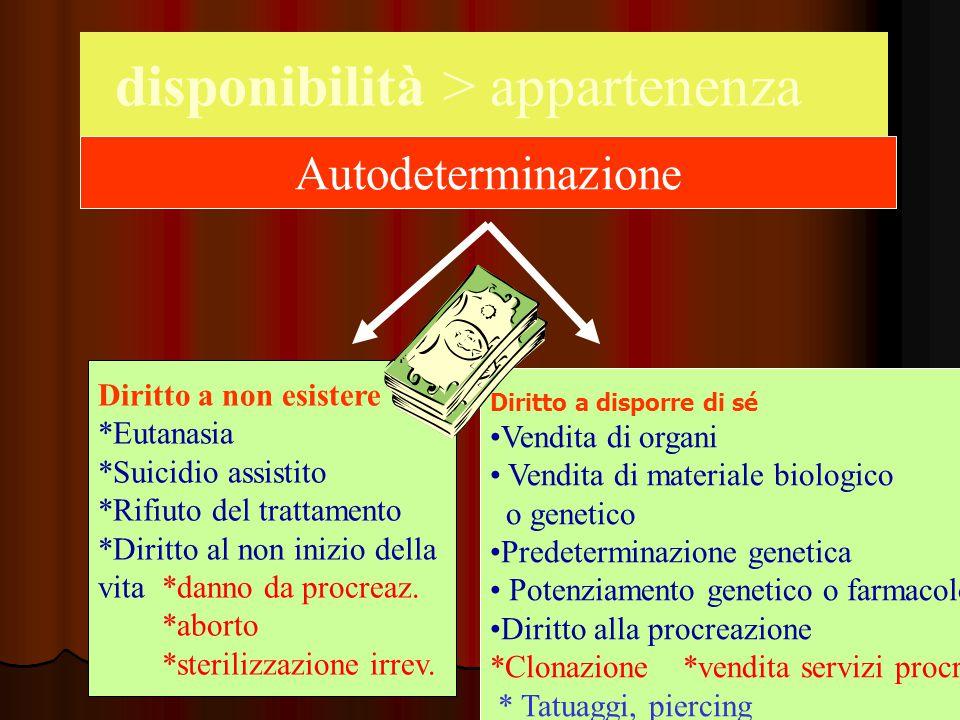 Trapianti Limiti: (art.3 L. 1999 n.
