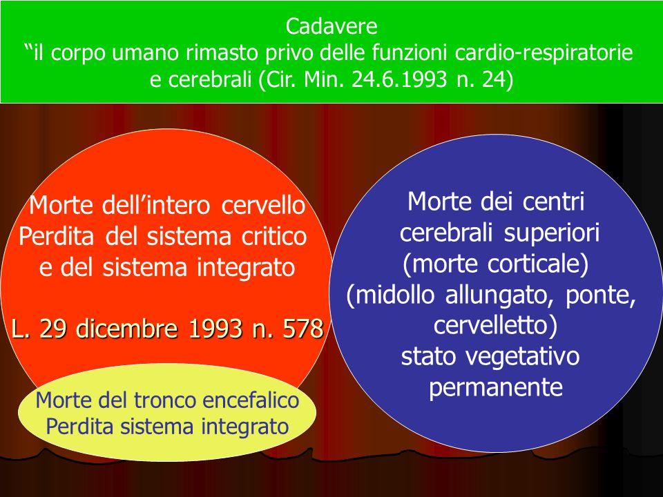 Morte dell'intero cervello Perdita del sistema critico e del sistema integrato L. 29 dicembre 1993 n. 578 Morte dei centri cerebrali superiori (morte