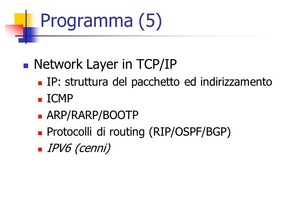 Programma (5) Network Layer in TCP/IP IP: struttura del pacchetto ed indirizzamento ICMP ARP/RARP/BOOTP Protocolli di routing (RIP/OSPF/BGP) IPV6 (cen