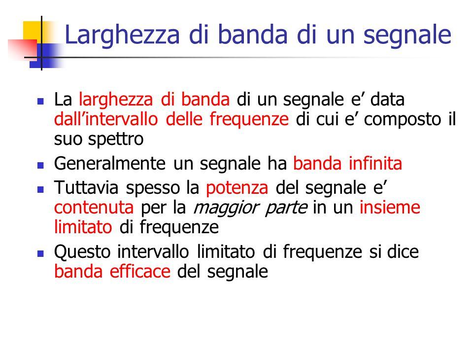 Larghezza di banda di un segnale La larghezza di banda di un segnale e' data dall'intervallo delle frequenze di cui e' composto il suo spettro General