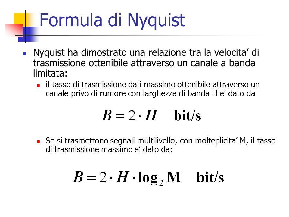 Formula di Nyquist Nyquist ha dimostrato una relazione tra la velocita' di trasmissione ottenibile attraverso un canale a banda limitata: il tasso di