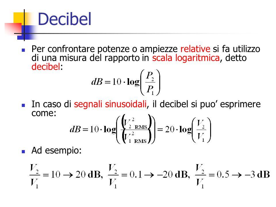 Decibel Per confrontare potenze o ampiezze relative si fa utilizzo di una misura del rapporto in scala logaritmica, detto decibel: In caso di segnali