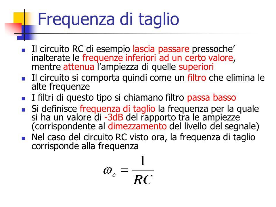 Frequenza di taglio Il circuito RC di esempio lascia passare pressoche' inalterate le frequenze inferiori ad un certo valore, mentre attenua l'ampiezz