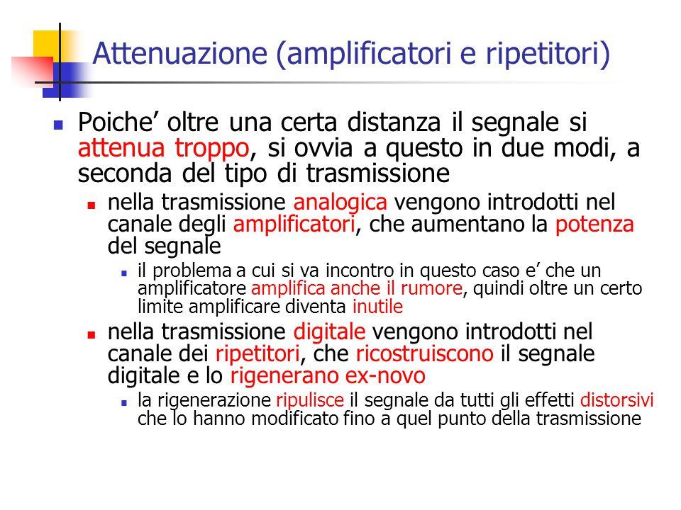 Attenuazione (amplificatori e ripetitori) Poiche' oltre una certa distanza il segnale si attenua troppo, si ovvia a questo in due modi, a seconda del