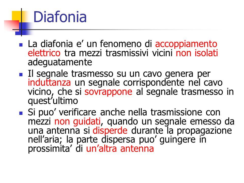 Diafonia La diafonia e' un fenomeno di accoppiamento elettrico tra mezzi trasmissivi vicini non isolati adeguatamente Il segnale trasmesso su un cavo