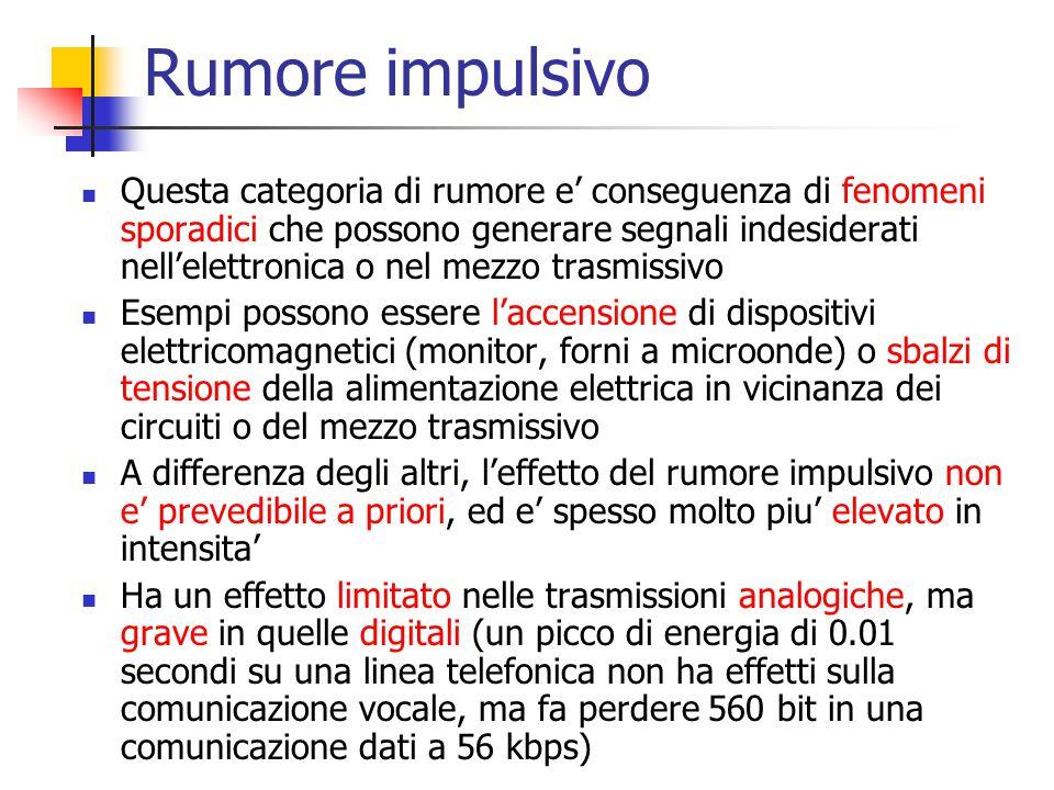 Rumore impulsivo Questa categoria di rumore e' conseguenza di fenomeni sporadici che possono generare segnali indesiderati nell'elettronica o nel mezz