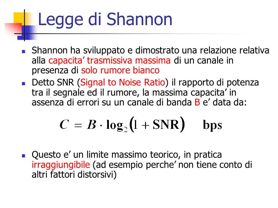 Legge di Shannon Shannon ha sviluppato e dimostrato una relazione relativa alla capacita' trasmissiva massima di un canale in presenza di solo rumore