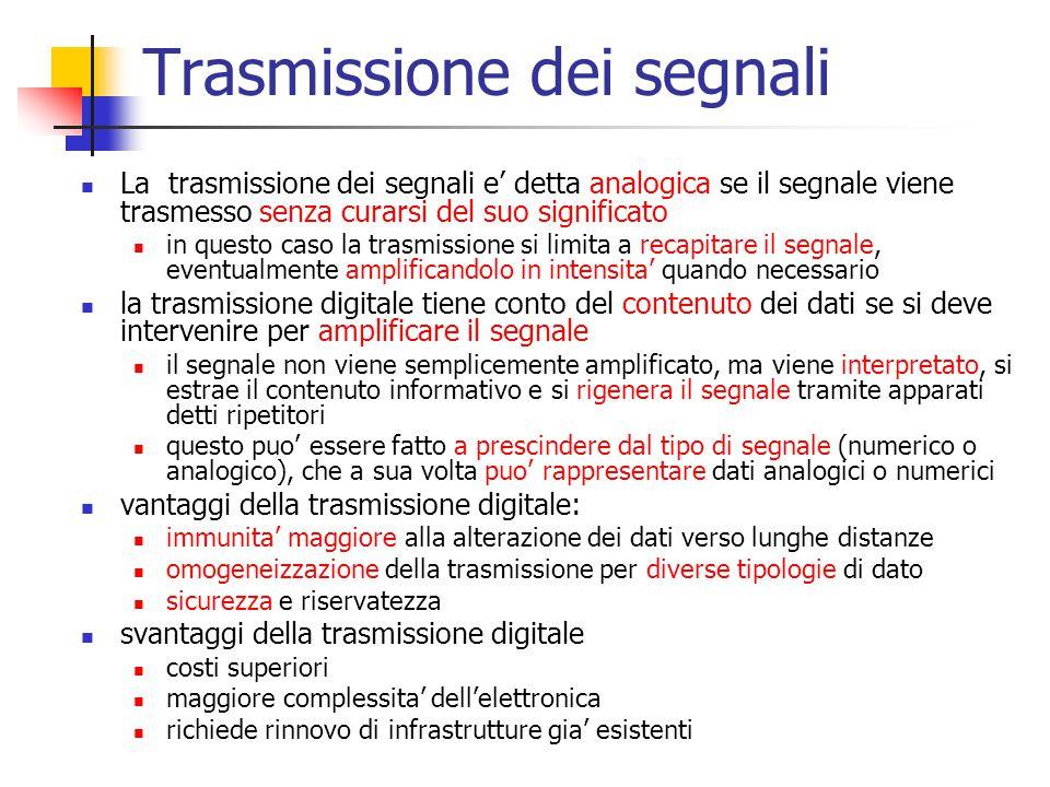 Trasmissione dei segnali La trasmissione dei segnali e' detta analogica se il segnale viene trasmesso senza curarsi del suo significato in questo caso