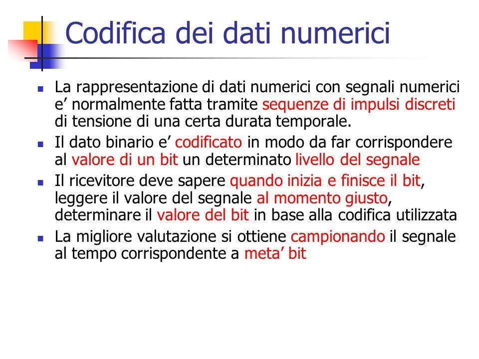 Codifica dei dati numerici La rappresentazione di dati numerici con segnali numerici e' normalmente fatta tramite sequenze di impulsi discreti di tens